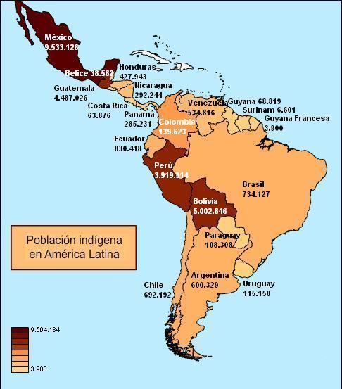 grupo existentes indigena peru: